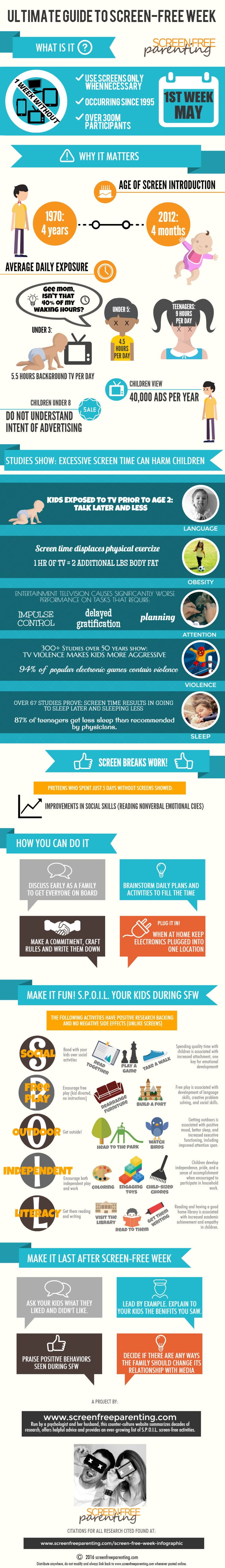 Screen-Free-Parenting-guide-to-screen-free-week-infographic-